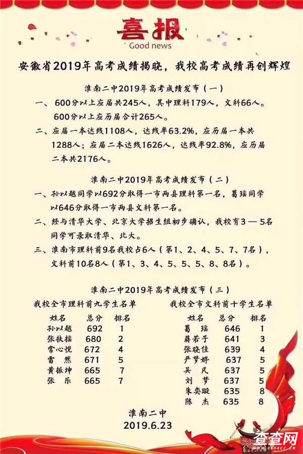 淮南二中.webp.jpg